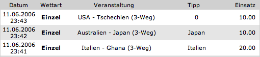 wette3.png