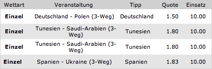 wette5.png