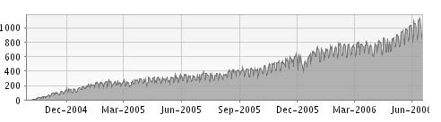 stat_07_2006_fb.jpg